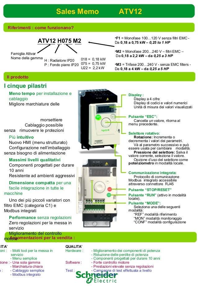 ATV12 H075 M2 Famiglia Altivar Nome della gamma •F1 = Monofase 100…120 V senza filtri EMC - Da 0,18 a 0,75 kW – 0,25 to 1 ...