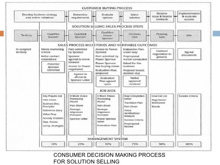 Classroom management essay free image 5