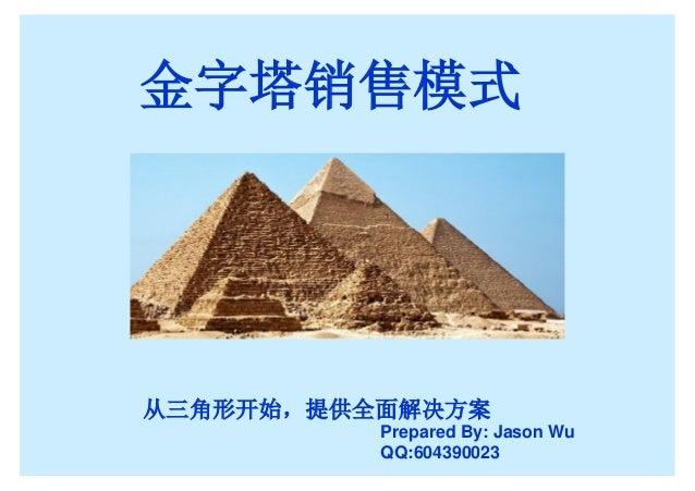 金字塔销售模式 从三角形开始,提供全面解决方案 Prepared By: Jason Wu QQ:604390023