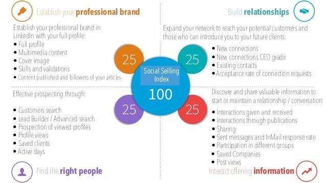 EDU.davidmcalduch.com socialselling.es Establece una presencia profesional en LinkedIn con un perfil completo: ▪ Perfil co...