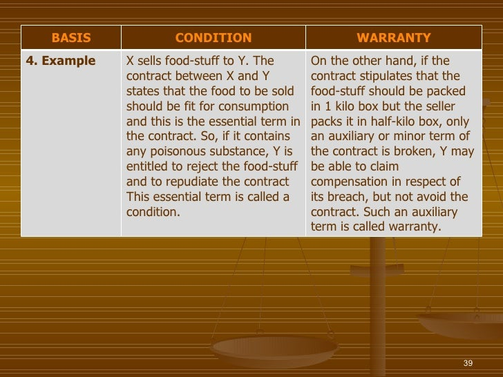 BASIS              CONDITION                          WARRANTY4. Example   X sells food-stuff to Y. The        On the othe...