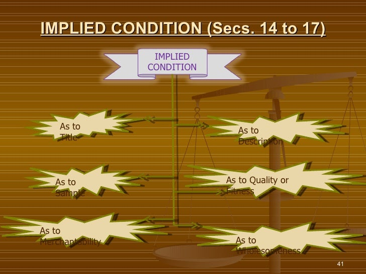 IMPLIED CONDITION (Secs. 14 to 17)                   IMPLIED                  CONDITION    As to                        As...