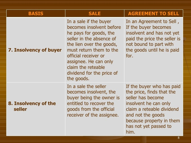 BASIS                      SALE               AGREEMENT TO SELL                         In a sale if the buyer      In an ...