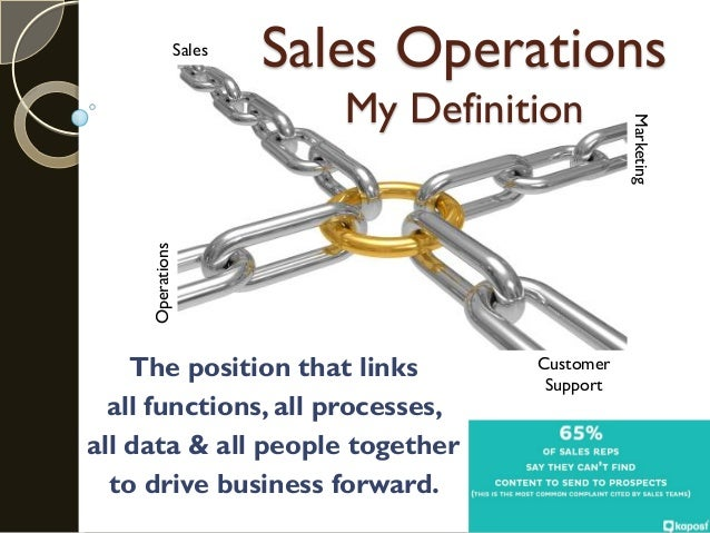 Attractive Sales Operations Jim Sherman; 2. Sales Operations My Definition ...