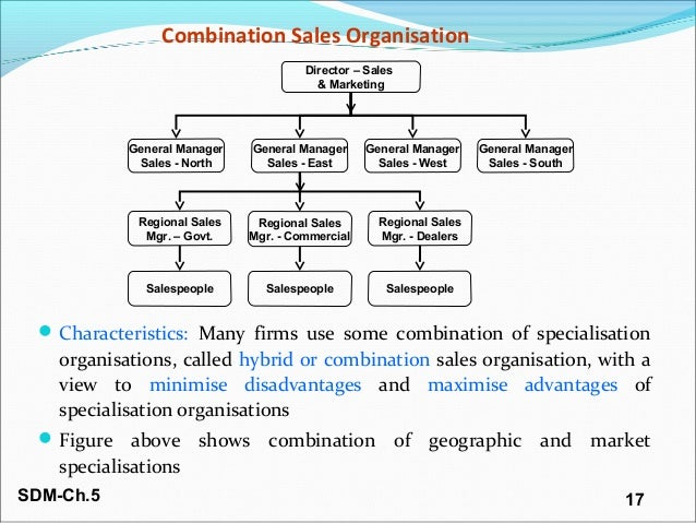 disadvantage product team structure While this type of organisational structure overcomes the disadvantages of a pure line organisaional structure, it has some major disadvantages: they are: (i) the potential conflicts resulting from violation of principle of unity of command and (ii) the tendency to keep authority centralized at higher levels in the organisation 3.