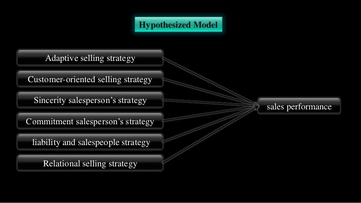 Sales Performance Presentation Slide 3