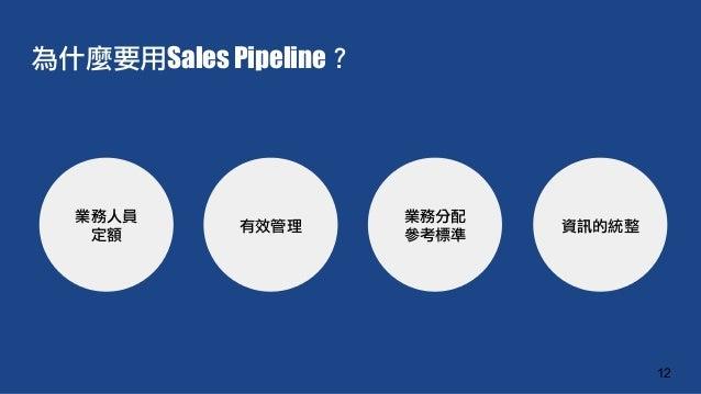 為什麼要用Sales Pipeline? 12 業務人員 定額 有效管理 業務分配 參考標準 資訊的統整