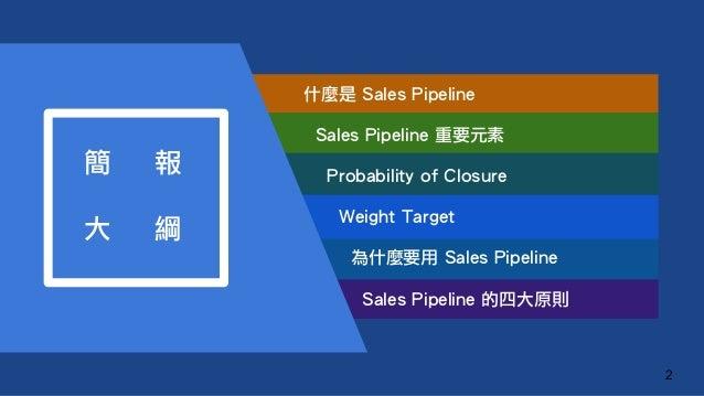 什麼是 Sales Pipeline Sales Pipeline 重要元素 Probability of Closure Weight Target 為什麼要用 Sales Pipeline Sales Pipeline 的四大原則 2 簡 ...
