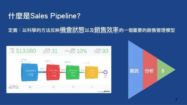 什麼是Sales Pipeline? 定義:以科學的方法反映機會狀態以及銷售效率的一個重要的銷售管理模型 3 資訊 分析 $