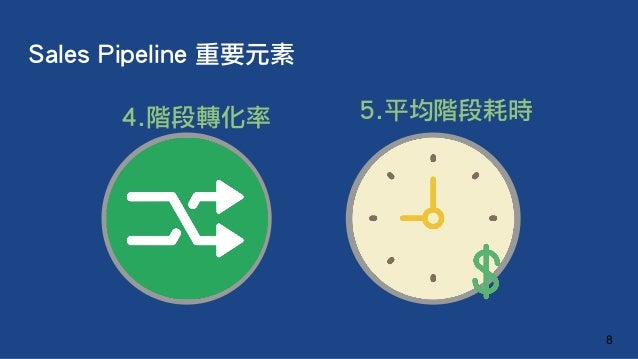Sales Pipeline 重要元素 8 5.平均階段耗時4.階段轉化率
