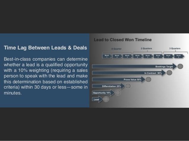 Sales Pipeline Report Reveals a Gap  Slide 2