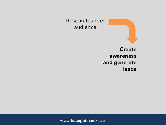 Create awareness and generate leads Research target audience www.hubspot.com/crm