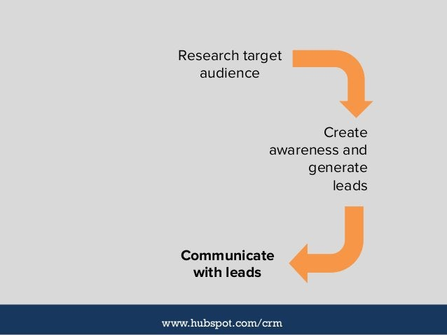 Create awareness and generate leads Research target audience Communicate with leads www.hubspot.com/crm