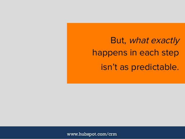 But, what exactly happens in each step isn't as predictable. www.hubspot.com/crm