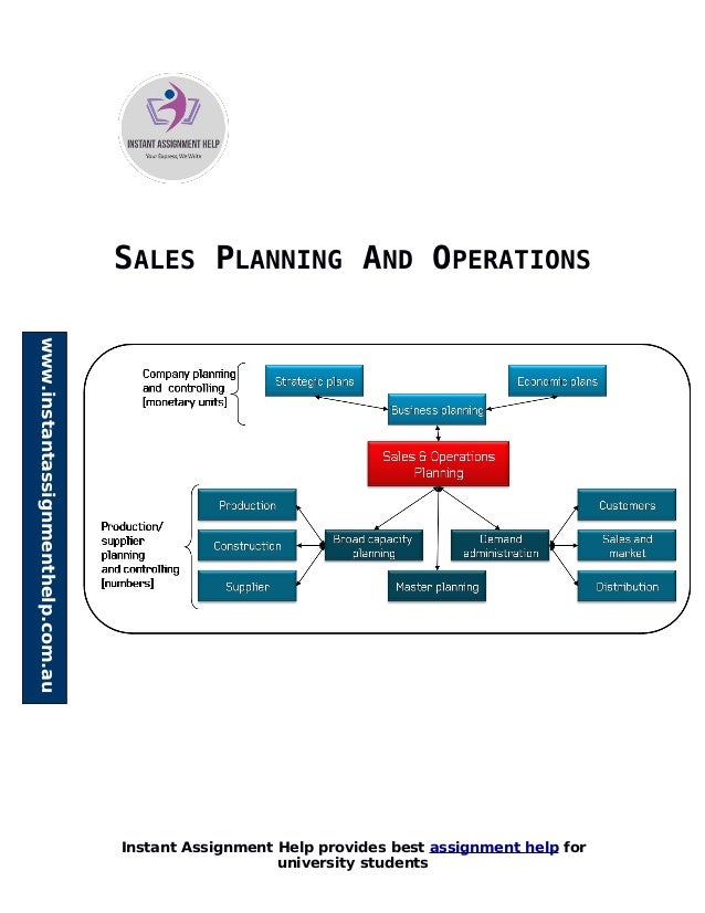 sales and operations planning (S&OP)