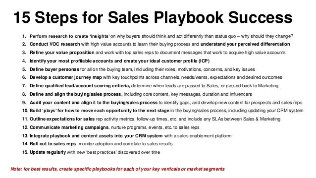 Sales playbook template 2 1 fandeluxe Image collections