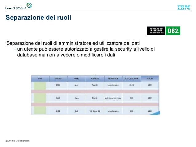 Presentazione Ibm Power System Evento Venaria 14 Ottobre