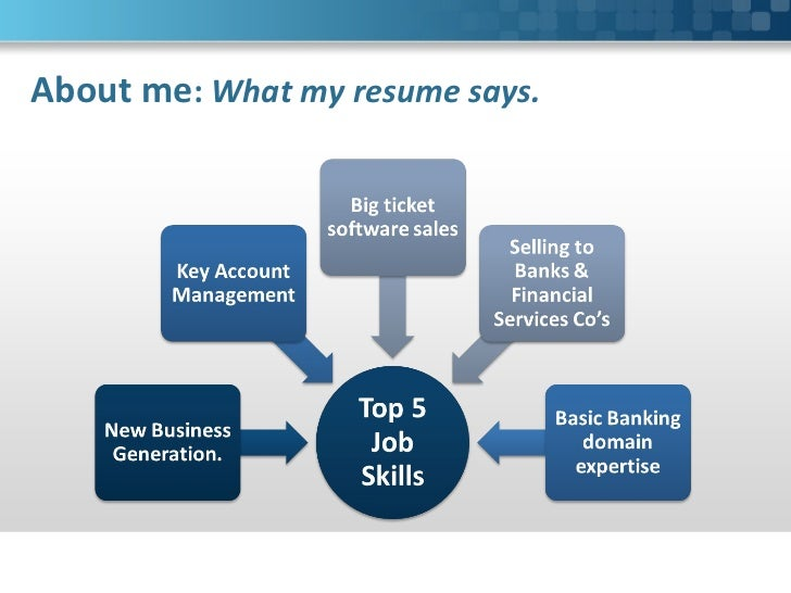 doing a presentation for an interview