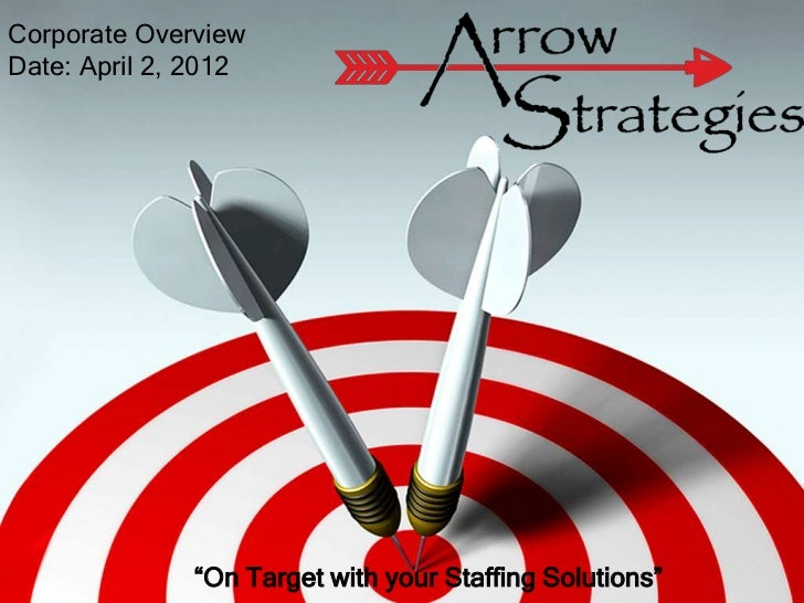 "Corporate OverviewDate: April 2, 2012              ""On Target with your Staffing Solutions"""