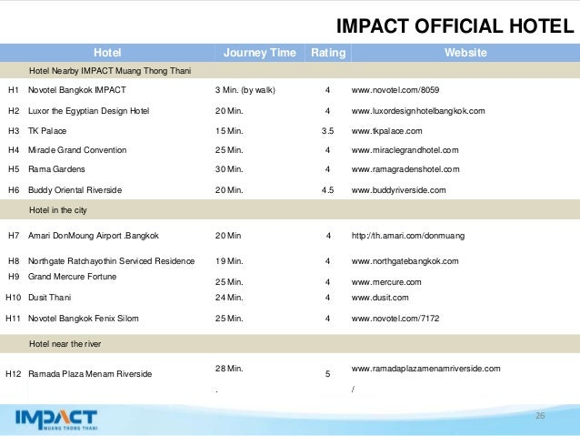 Welcome To Impact Arena Exhibition And Convention Center