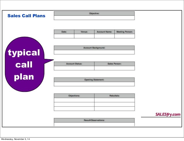 Sales Call Planner
