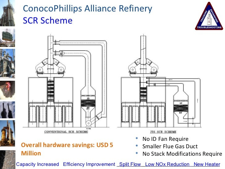 Furnace Improvements Sales Presentation