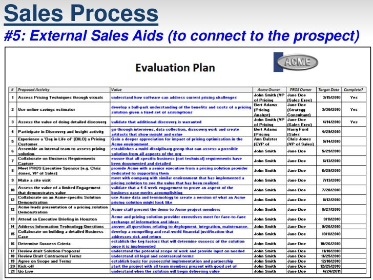 aquine memo improvement decision on sales The quantitative analysis with a memo to management will be submitted inmodule sevenin this assignment, you will demonstrate your mastery of the following course outcomes: utilize cost behavior and cost analysis to assist decision makers in planning and adding value to the business prepare a flexible budget for supporting informed managerial .