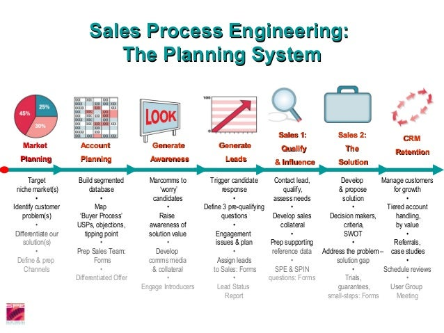 sales marketing plan - Khafre