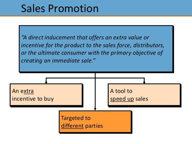 Sales promotional tools