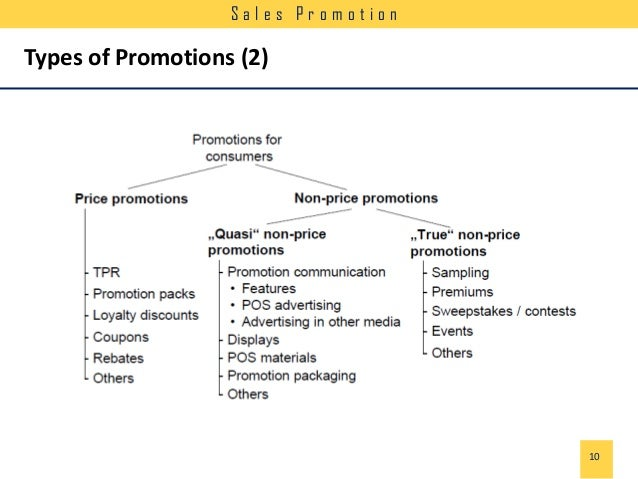 basic promotions This part of the tutorial on promotion decisions looks at the different types of objectives of marketing promotions including to build awareness, create interest.