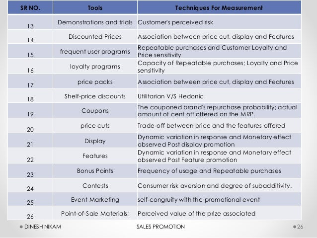 utilitarian and hedonic values on retail store loyalty Reasons for consumers to follow retailers on social media  shopping value ( utilitarian and hedonic value)  hedonic values are related to shopping rewards.