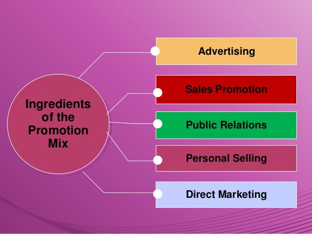 advertising personal selling coupons and sweepstakes are forms of promotion mix 7344