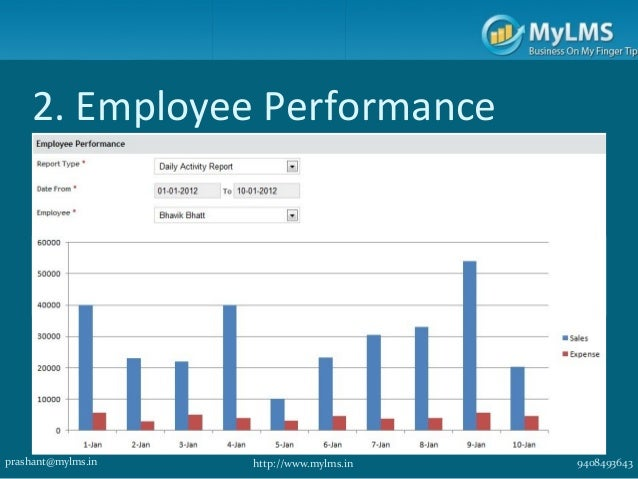 SlideShare  Daily Performance Report Format