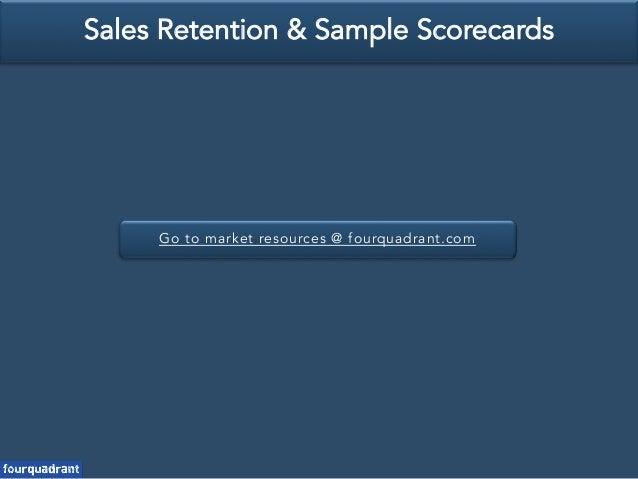 Go to market resources @ fourquadrant.com Sales Retention & Sample Scorecards