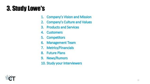 10 - Lowe Customer Service Associate Sample Resume