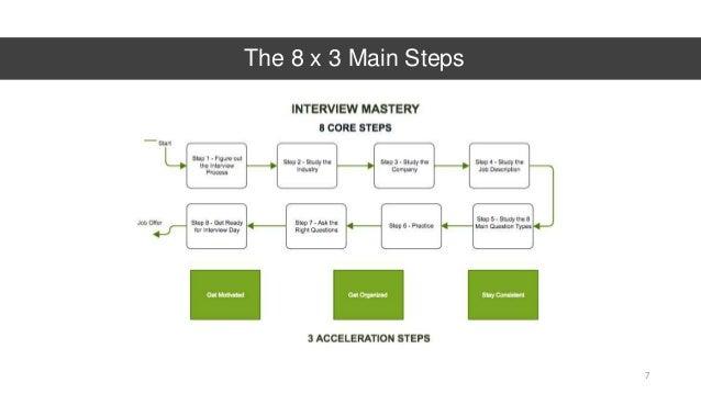 The 8 X 3 Main Steps 7 1 Figure Out Wells Fargo Teller