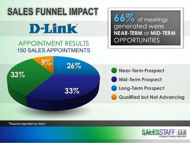 Salesstaff Llc Company Sales Presentation