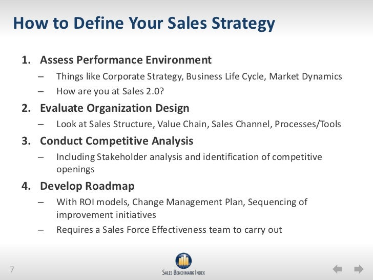 Sales strategy how to set up 2012 for sales success for Set up meaning
