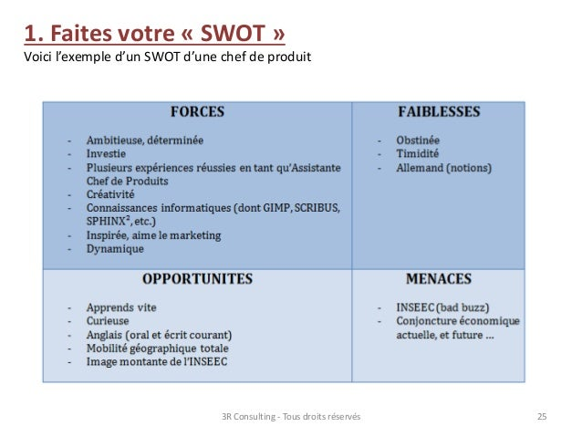 swot analysis of philippine banking A swot analysis of a bank formally evaluates the financial institution's strengths, weaknesses, opportunities and threats this analysis identifies these four.