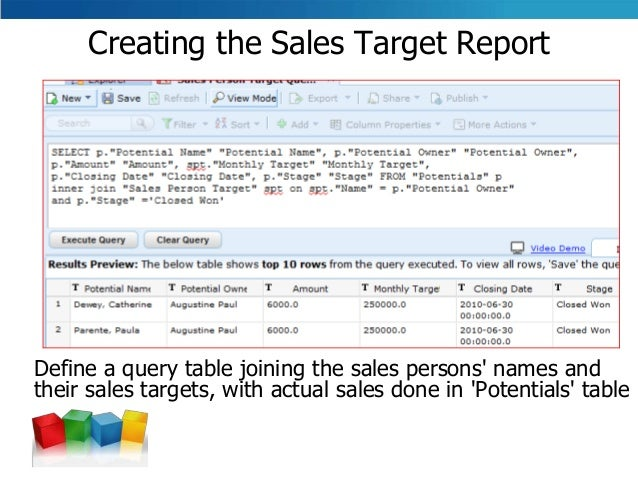 Sample CRM Report - Sales Target (Quota) Reports using Zoho Reports