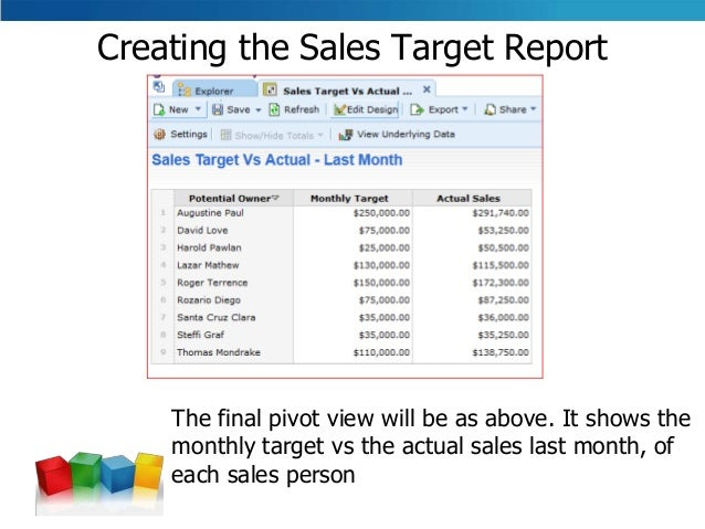 Sample CRM Report Sales Target Quota Reports using Zoho Reports – Sample Sales Report