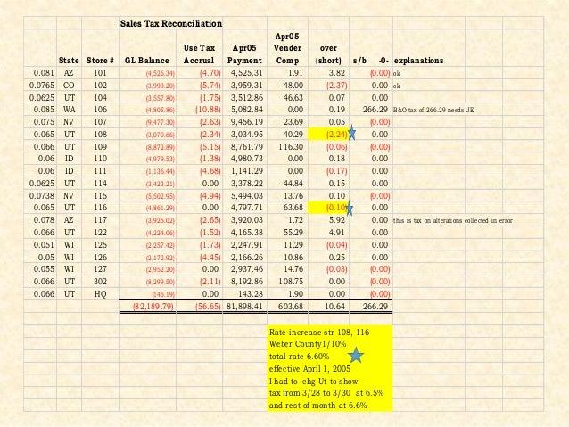 Sales Tax Examples Presentation