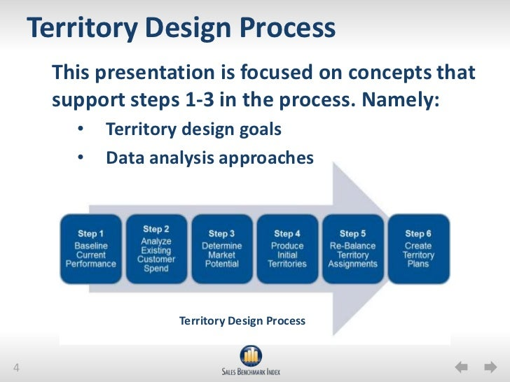 sales territory design Territory planning, territory design, and territory manatement are key to sales success in this audio podcast we review the territory planning process.