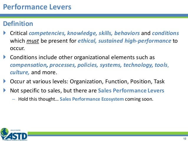 Performance Levers 12 Definition  Critical competencies, knowledge, skills, behaviors and conditions which must be presen...