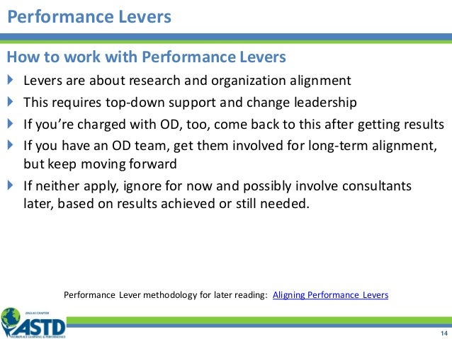Performance Levers How to work with Performance Levers  Levers are about research and organization alignment  This requi...