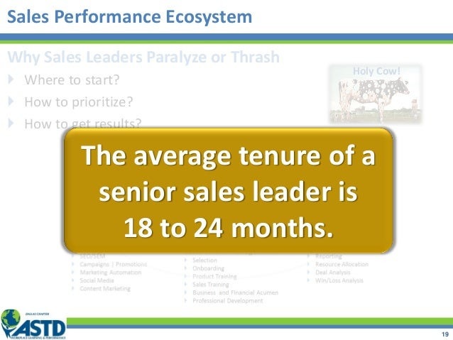 Sales Performance Ecosystem Why Sales Leaders Paralyze or Thrash  Where to start?  How to prioritize?  How to get resul...