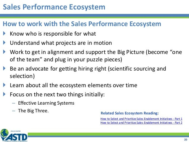 Sales Performance Ecosystem How to work with the Sales Performance Ecosystem  Know who is responsible for what  Understa...