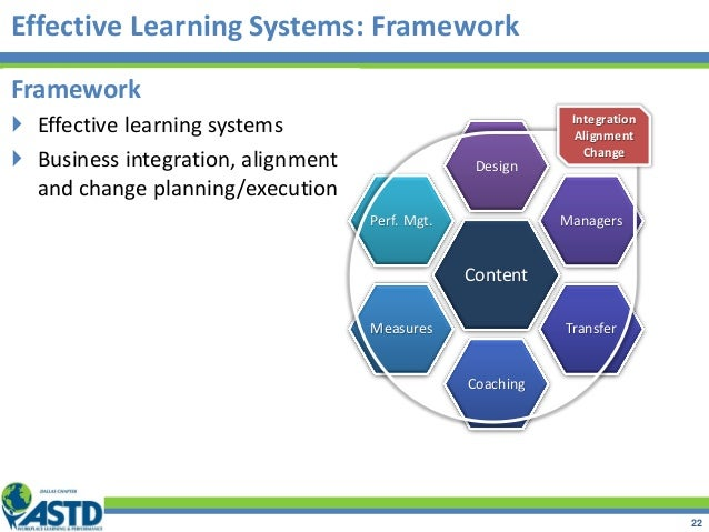 Effective Learning Systems: Framework 22 Framework  Effective learning systems  Business integration, alignment and chan...