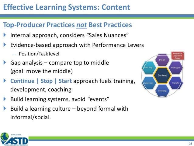 """Top-Producer Practices not Best Practices  Internal approach, considers """"Sales Nuances""""  Evidence-based approach with Pe..."""