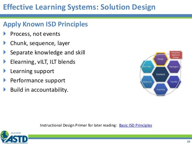 Apply Known ISD Principles  Process, not events  Chunk, sequence, layer  Separate knowledge and skill  Elearning, vILT...